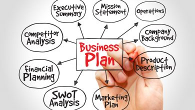 Photo of Challenges Facing Business Proprietors When Making Their Strategic Business Plan