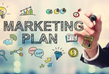 Photo of Components of a Successful Marketing Plan for Small Businesses